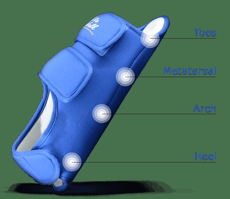 How LiteWalk Sandals Work